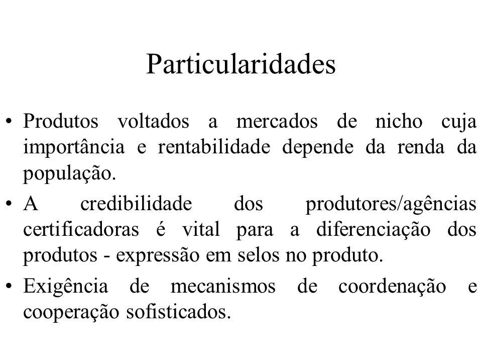 Particularidades Produtos voltados a mercados de nicho cuja importância e rentabilidade depende da renda da população. A credibilidade dos produtores/