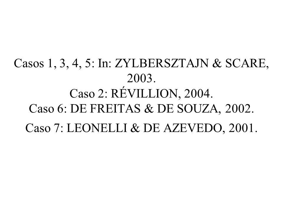 Casos 1, 3, 4, 5: In: ZYLBERSZTAJN & SCARE, 2003. Caso 2: RÉVILLION, 2004. Caso 6: DE FREITAS & DE SOUZA, 2002. Caso 7: LEONELLI & DE AZEVEDO, 2001.