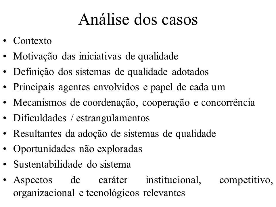 Análise dos casos Contexto Motivação das iniciativas de qualidade Definição dos sistemas de qualidade adotados Principais agentes envolvidos e papel d