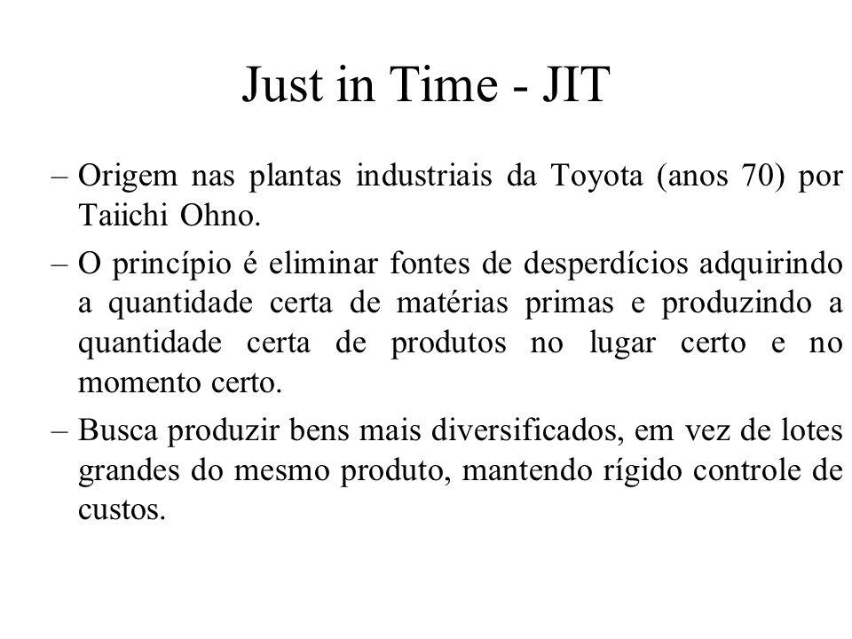 Just in Time - JIT –Origem nas plantas industriais da Toyota (anos 70) por Taiichi Ohno. –O princípio é eliminar fontes de desperdícios adquirindo a q