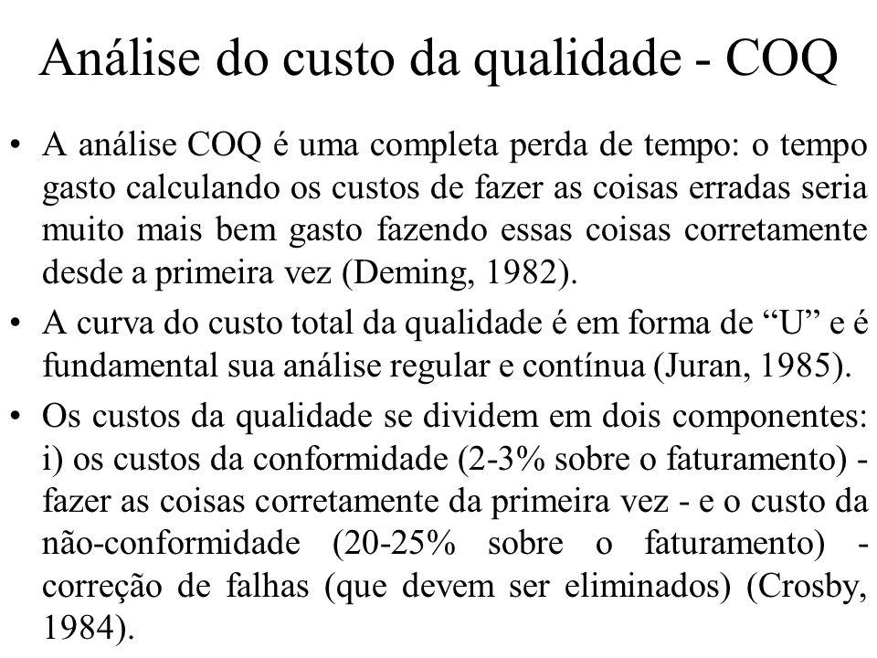 Análise do custo da qualidade - COQ A análise COQ é uma completa perda de tempo: o tempo gasto calculando os custos de fazer as coisas erradas seria m