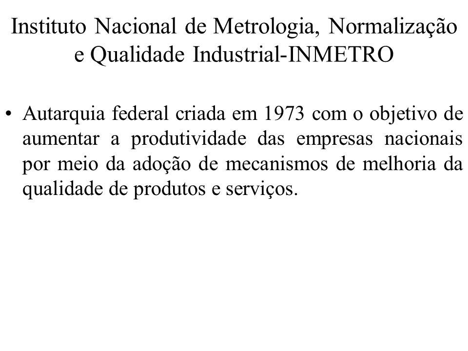 Instituto Nacional de Metrologia, Normalização e Qualidade Industrial-INMETRO Autarquia federal criada em 1973 com o objetivo de aumentar a produtivid