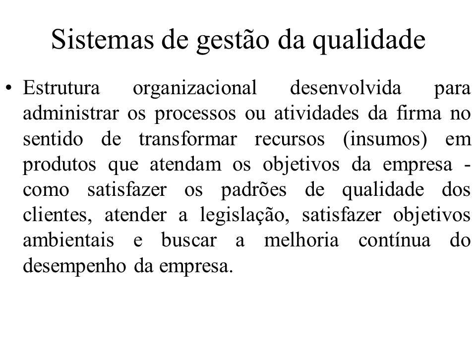 Sistemas de gestão da qualidade Estrutura organizacional desenvolvida para administrar os processos ou atividades da firma no sentido de transformar r