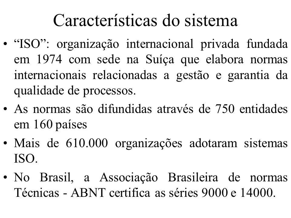 Características do sistema ISO: organização internacional privada fundada em 1974 com sede na Suíça que elabora normas internacionais relacionadas a g