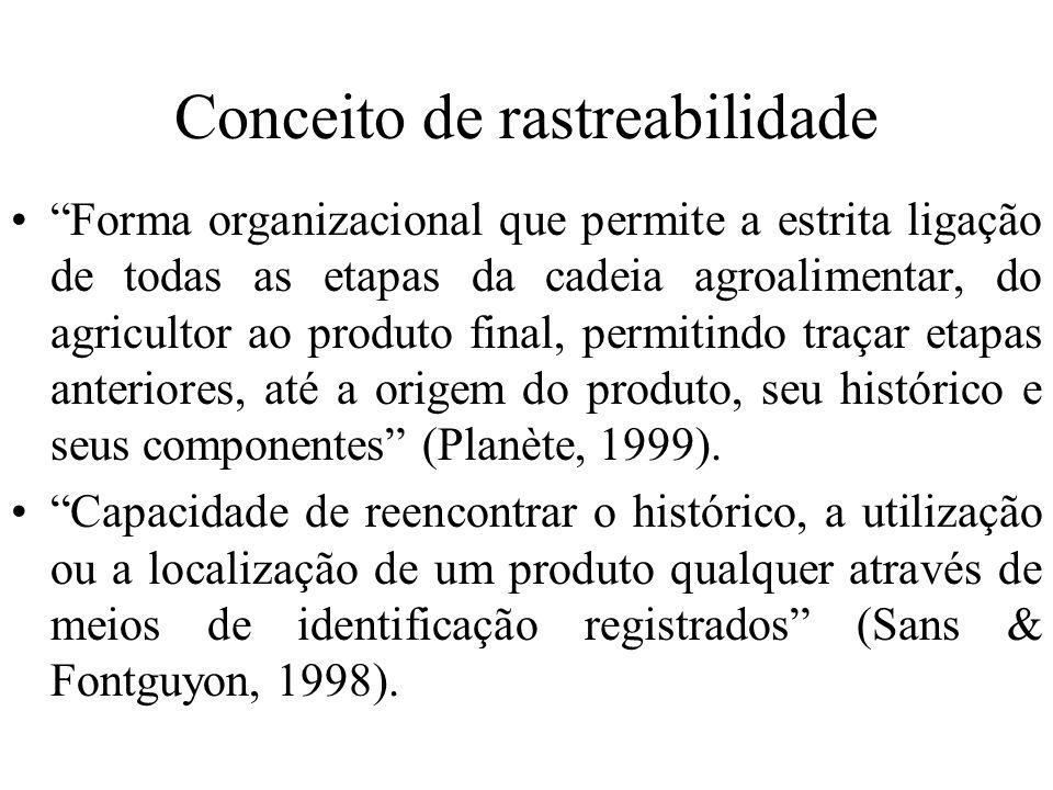 Conceito de rastreabilidade Forma organizacional que permite a estrita ligação de todas as etapas da cadeia agroalimentar, do agricultor ao produto fi