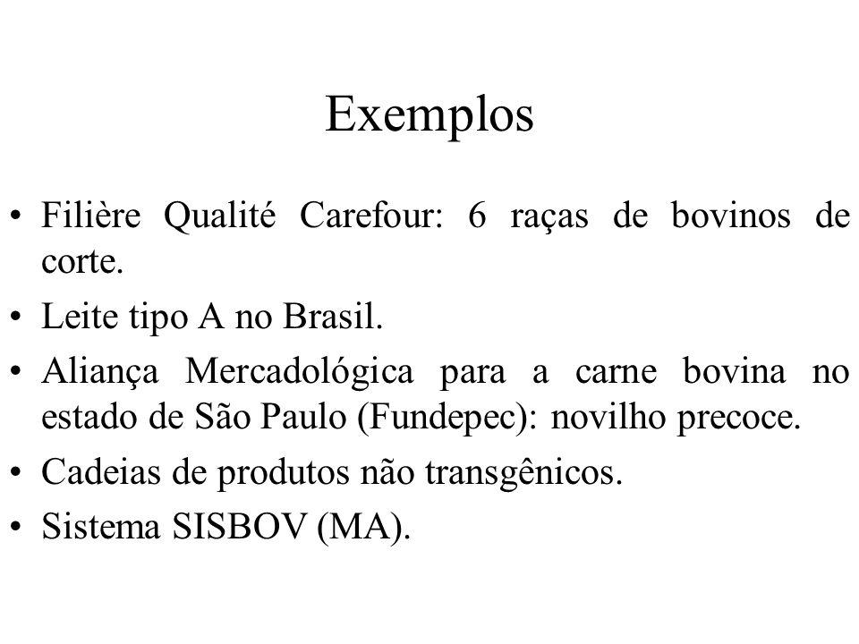 Exemplos Filière Qualité Carefour: 6 raças de bovinos de corte. Leite tipo A no Brasil. Aliança Mercadológica para a carne bovina no estado de São Pau
