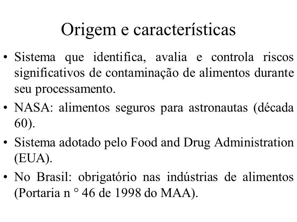 Origem e características Sistema que identifica, avalia e controla riscos significativos de contaminação de alimentos durante seu processamento. NASA: