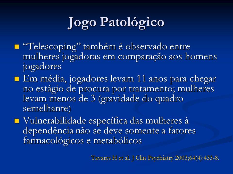 Jogo Patológico Telescoping também é observado entre mulheres jogadoras em comparação aos homens jogadores Telescoping também é observado entre mulher