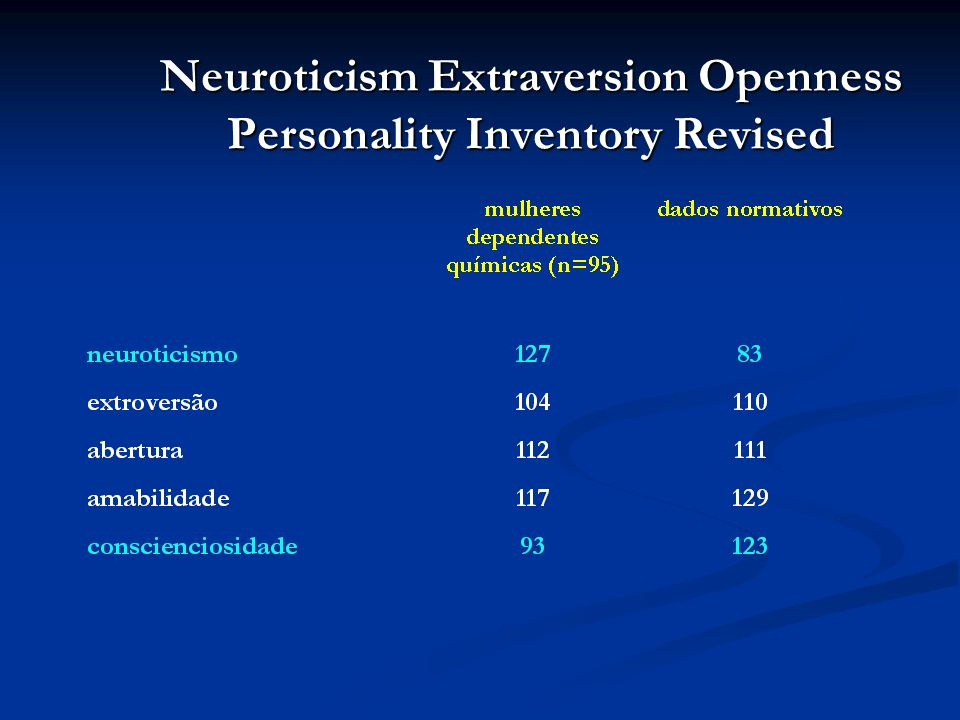 Neuroticism Extraversion Openness Personality Inventory Revised