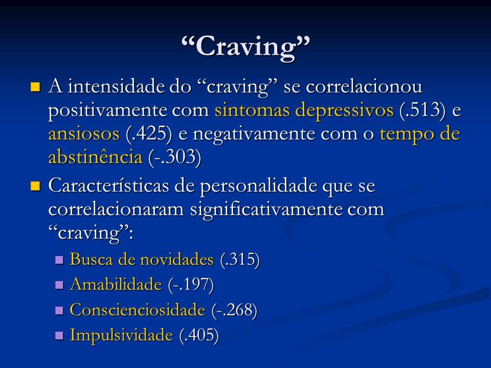 Craving A intensidade do craving se correlacionou positivamente com sintomas depressivos (.513) e ansiosos (.425) e negativamente com o tempo de absti