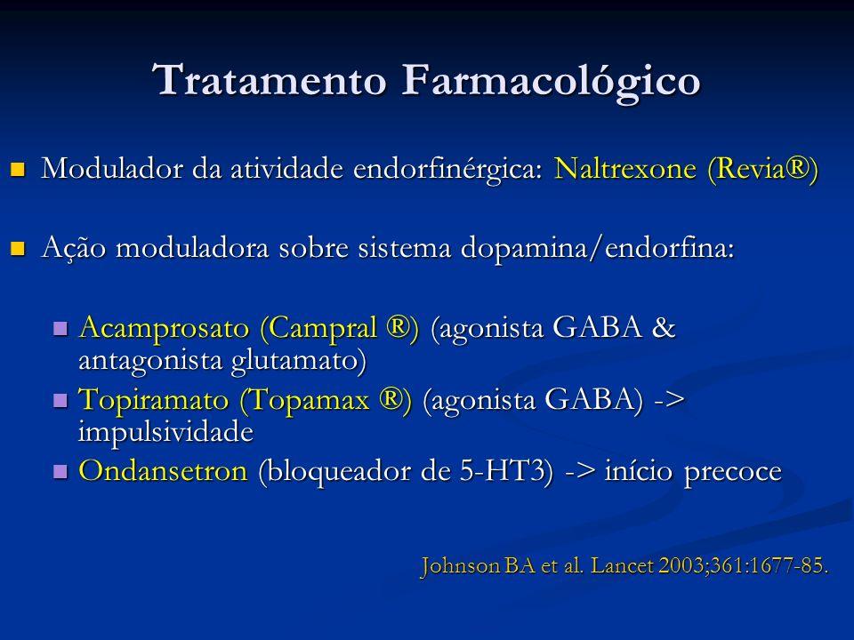 Tratamento Farmacológico Modulador da atividade endorfinérgica: Naltrexone (Revia®) Modulador da atividade endorfinérgica: Naltrexone (Revia®) Ação mo