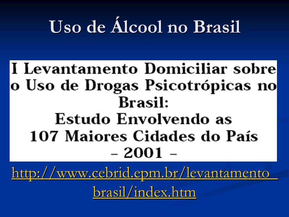 Resultados 11,2% de dependentes de álcool (> 5 milhões) 11,2% de dependentes de álcool (> 5 milhões) 5,7% das mulheres são dependentes de álcool (1.387.000 brasileiras) 5,7% das mulheres são dependentes de álcool (1.387.000 brasileiras)