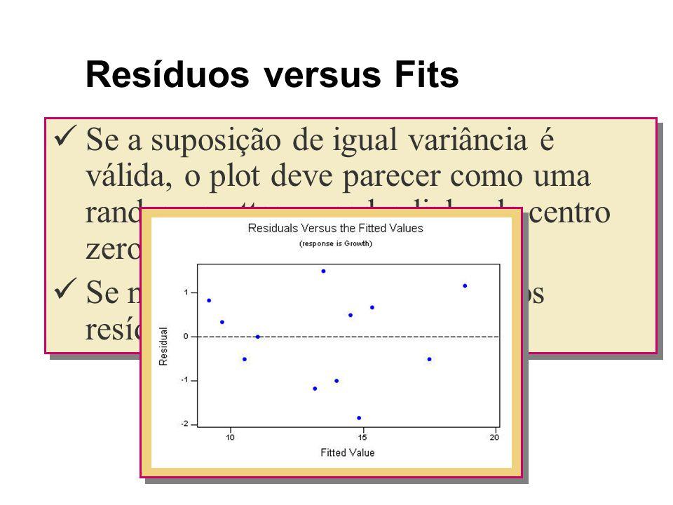 Se a suposição de igual variância é válida, o plot deve parecer como uma random scatter ao redor linha de centro zero. Se não, você verá uma pattern n