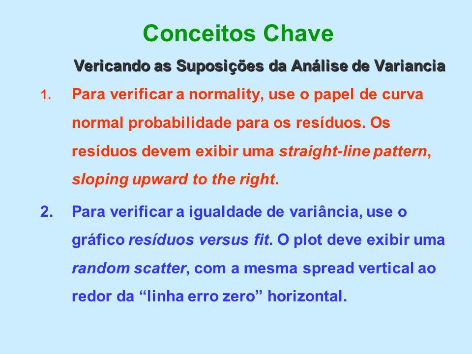 Vericando as Suposições da Análise de Variancia 1. Para verificar a normality, use o papel de curva normal probabilidade para os resíduos. Os resíduos