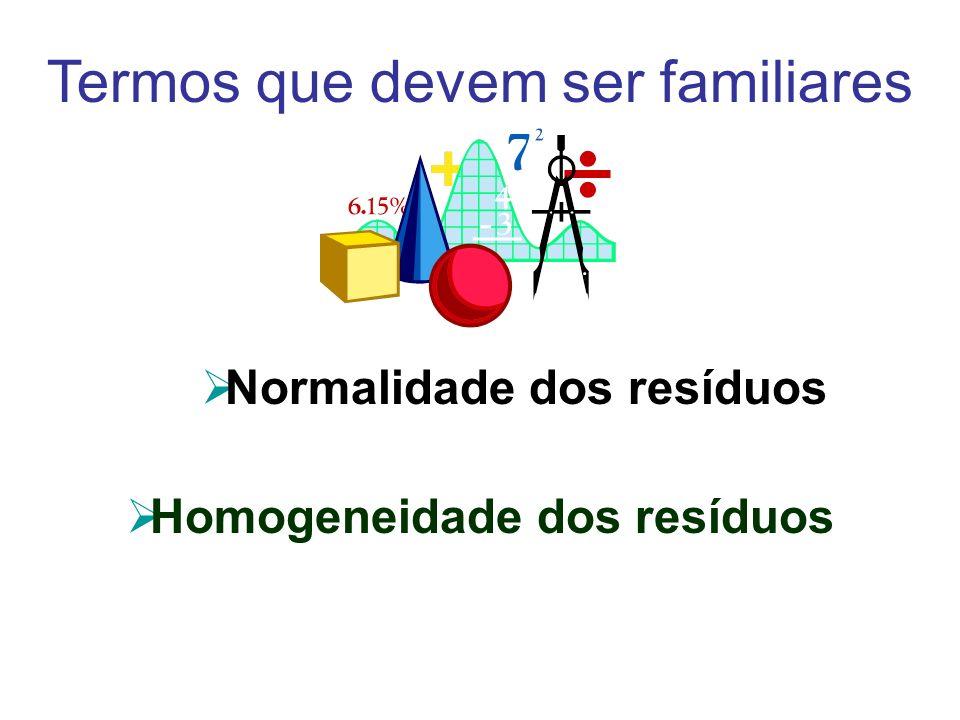 Normalidade dos resíduos Homogeneidade dos resíduos Termos que devem ser familiares