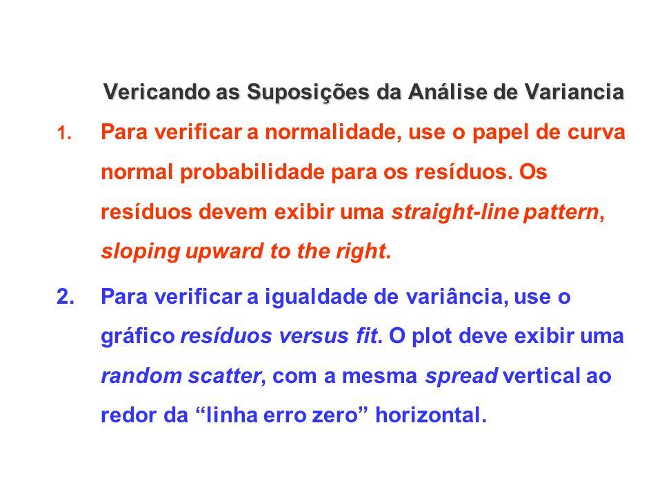 Vericando as Suposições da Análise de Variancia 1. Para verificar a normalidade, use o papel de curva normal probabilidade para os resíduos. Os resídu