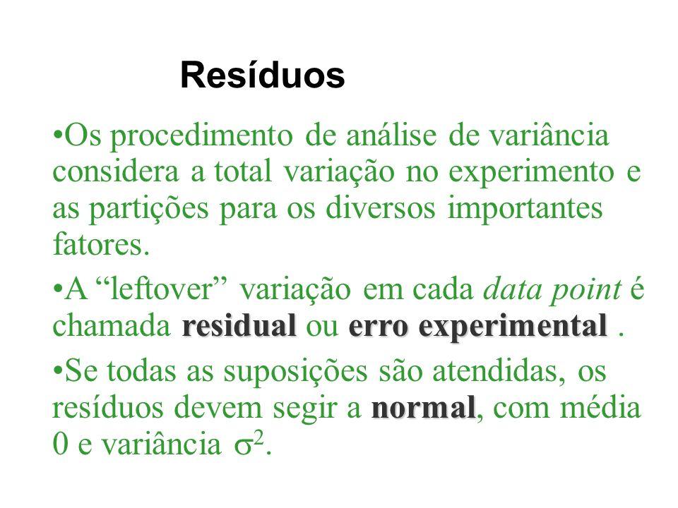 Resíduos Os procedimento de análise de variância considera a total variação no experimento e as partições para os diversos importantes fatores. residu