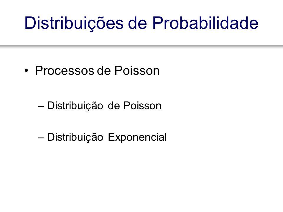 Distribuições de Probabilidade Processos de Poisson –Distribuição de Poisson –Distribuição Exponencial