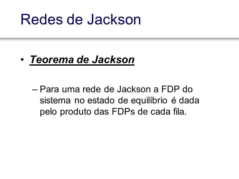 Redes de Jackson Teorema de Jackson –Para uma rede de Jackson a FDP do sistema no estado de equilíbrio é dada pelo produto das FDPs de cada fila.