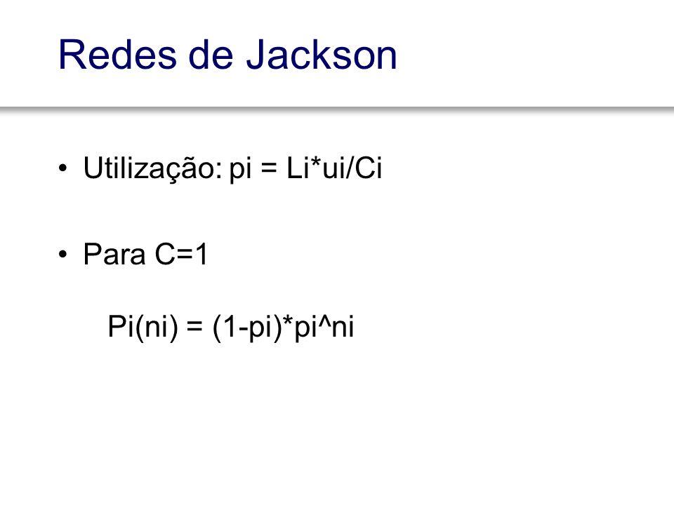 Redes de Jackson Utilização: pi = Li*ui/Ci Para C=1 Pi(ni) = (1-pi)*pi^ni
