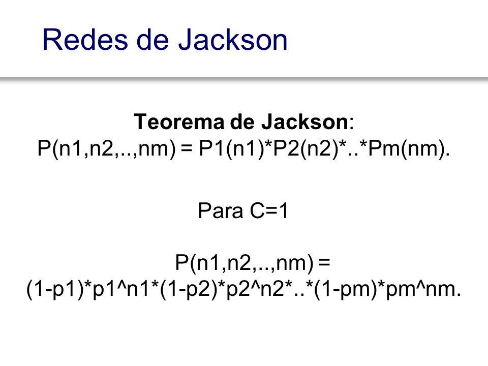 Redes de Jackson Teorema de Jackson: P(n1,n2,..,nm) = P1(n1)*P2(n2)*..*Pm(nm). Para C=1 P(n1,n2,..,nm) = (1-p1)*p1^n1*(1-p2)*p2^n2*..*(1-pm)*pm^nm.
