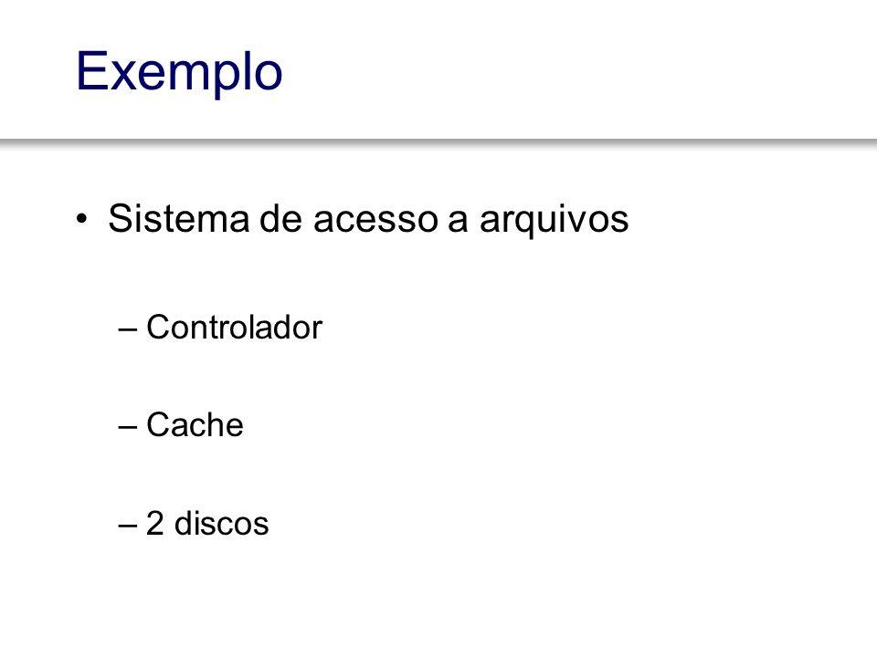 Sistema de acesso a arquivos –Controlador –Cache –2 discos
