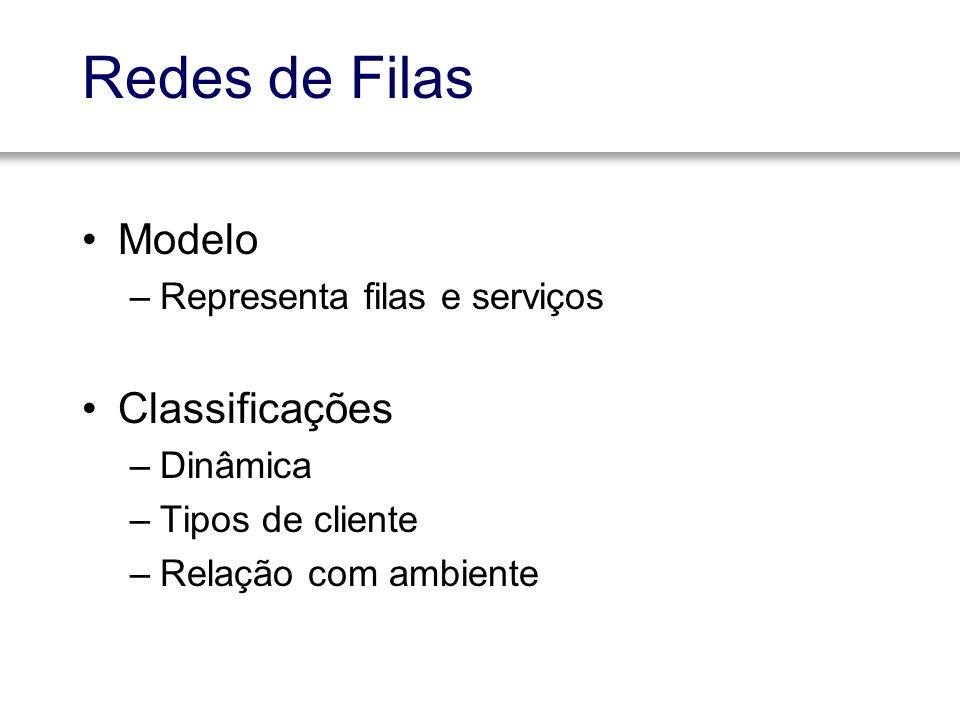 Redes de Filas Modelo –Representa filas e serviços Classificações –Dinâmica –Tipos de cliente –Relação com ambiente
