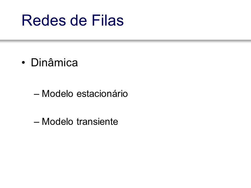 Redes de Filas Dinâmica –Modelo estacionário –Modelo transiente