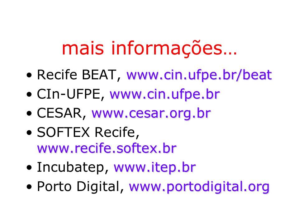 mais informações… www.cin.ufpe.br/beatRecife BEAT, www.cin.ufpe.br/beat www.cin.ufpe.brCIn-UFPE, www.cin.ufpe.br www.cesar.org.brCESAR, www.cesar.org.