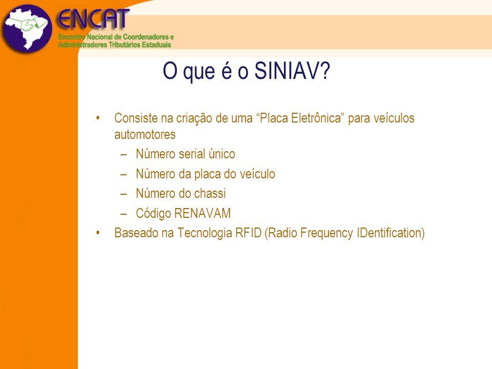 O que é o SINIAV? Consiste na criação de uma Placa Eletrônica para veículos automotores –Número serial único –Número da placa do veículo –Número do ch