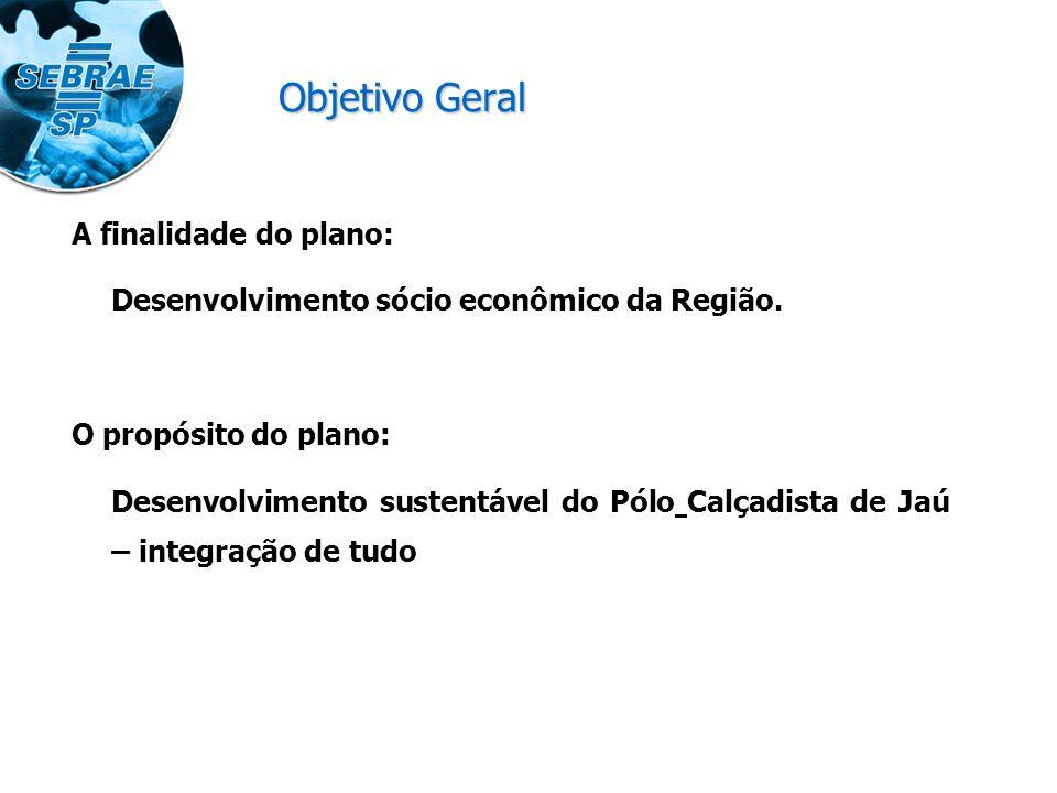 Objetivo Geral A finalidade do plano: Desenvolvimento sócio econômico da Região. O propósito do plano: Desenvolvimento sustentável do Pólo Calçadista