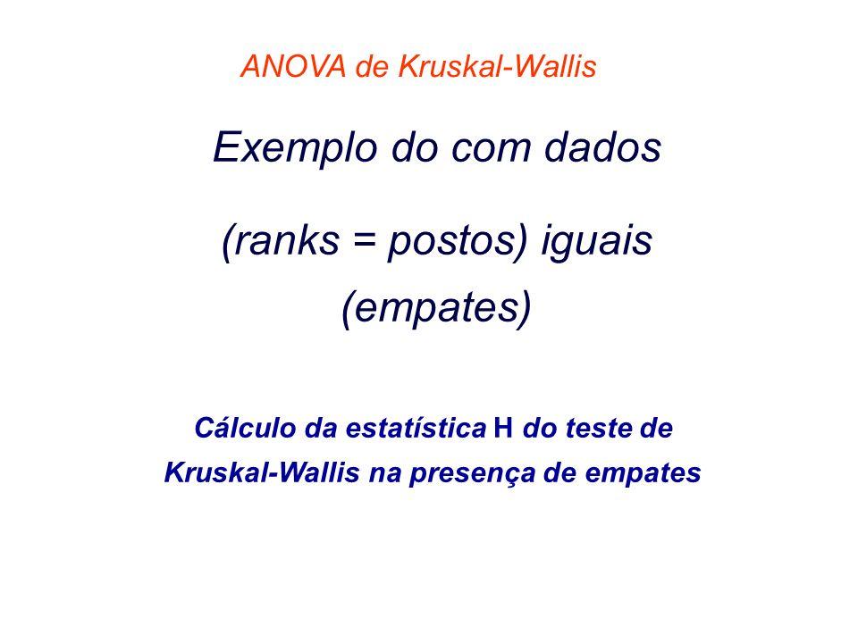 Exemplo do com dados (ranks = postos) iguais (empates) Cálculo da estatística H do teste de Kruskal-Wallis na presença de empates ANOVA de Kruskal-Wallis