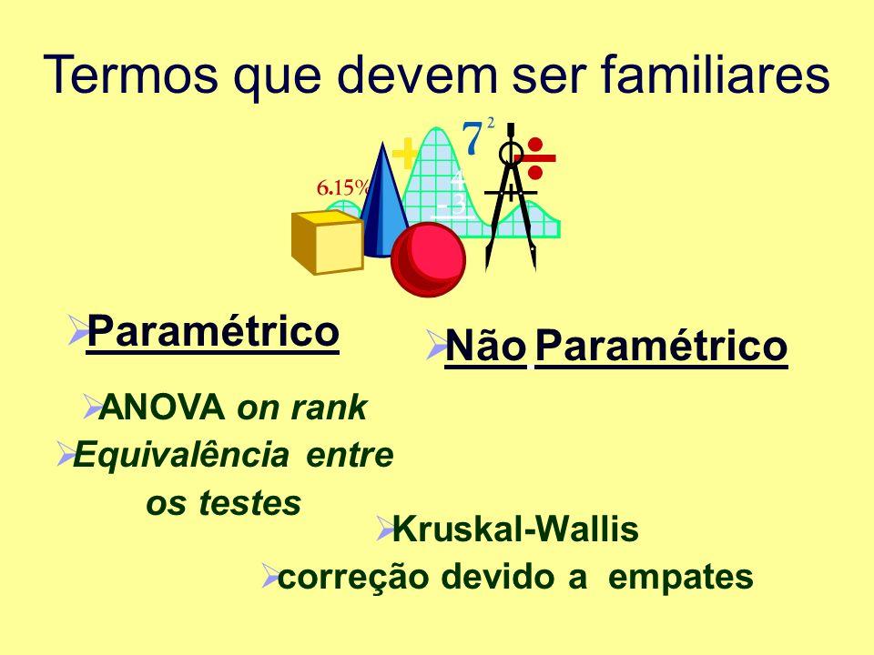 Paramétrico ANOVA on rank Equivalência entre os testes Termos que devem ser familiares Não Paramétrico Kruskal-Wallis correção devido a empates