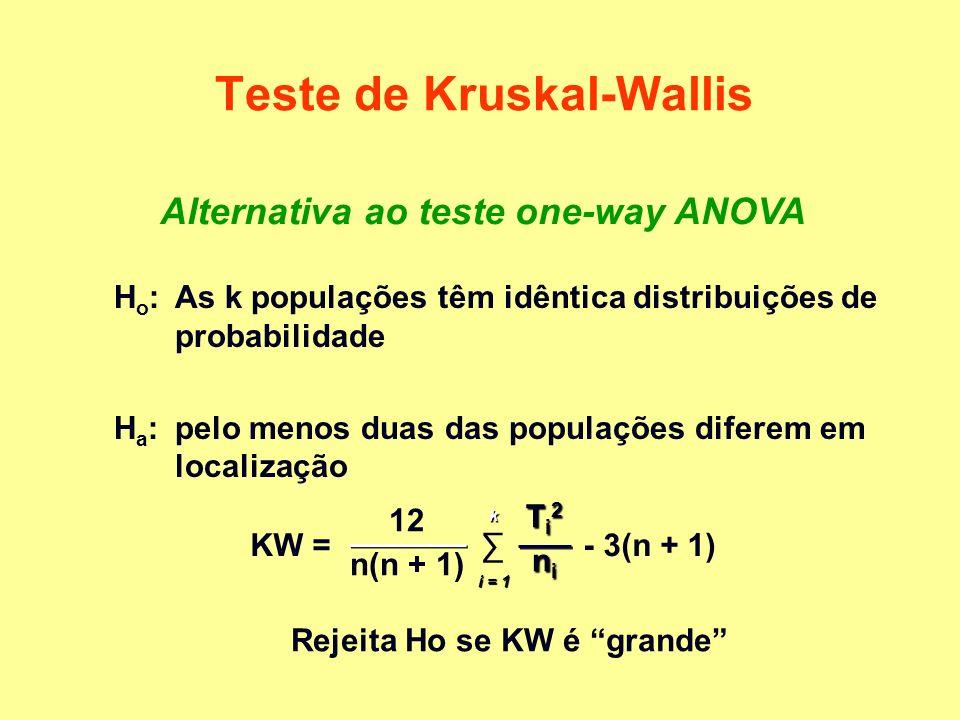 Teste de Kruskal-Wallis Alternativa ao teste one-way ANOVA H o :As k populações têm idêntica distribuições de probabilidade H a :pelo menos duas das populações diferem em localização KW = - 3(n + 1) 12 n(n + 1) Ti2Ti2niniTi2Ti2ninik i = 1 Rejeita Ho se KW é grande