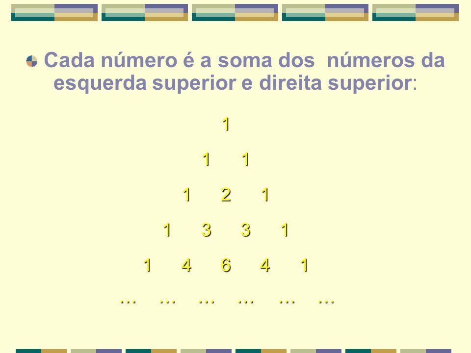 Cada número é a soma dos números da esquerda superior e direita superior: 1 11 121 1331 14641 ………………
