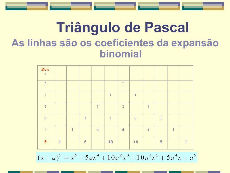 Triângulo de Pascal As linhas são os coeficientes da expansão binomial Row # 0 1 1 1 1 2 1 2 1 3 1 3 3 1 4 1 4 6 4 1 51 5 10 5 1