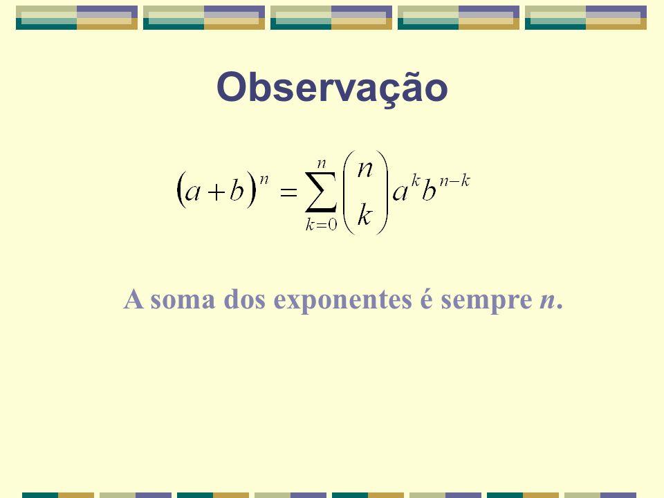 Observação A soma dos exponentes é sempre n.