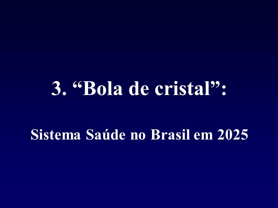3. Bola de cristal: Sistema Saúde no Brasil em 2025