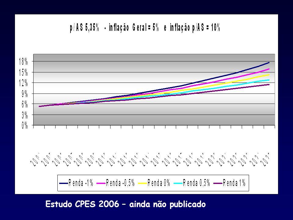 Estudo CPES 2006 – ainda não publicado