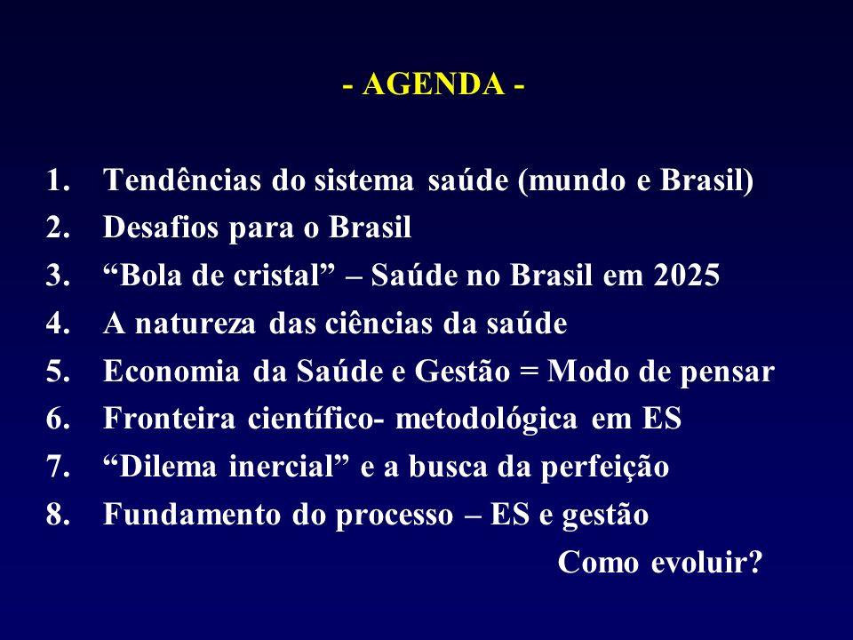 - AGENDA - 1.Tendências do sistema saúde (mundo e Brasil) 2.Desafios para o Brasil 3.Bola de cristal – Saúde no Brasil em 2025 4.A natureza das ciênci