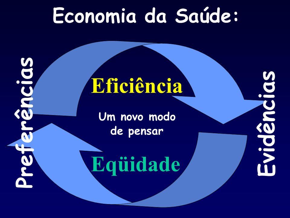 Eficiência Eqüidade Economia da Saúde: Um novo modo de pensar Evidências Preferências