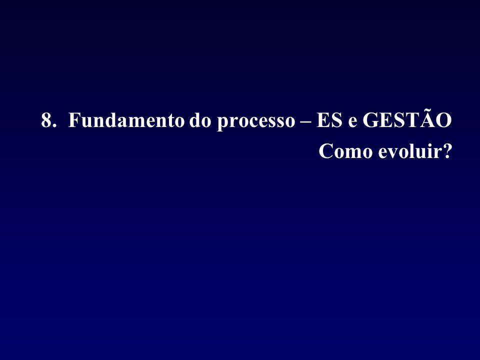 8. Fundamento do processo – ES e GESTÃO Como evoluir?