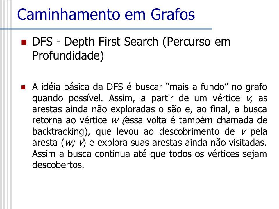 Caminhamento em Grafos DFS - Depth First Search (Percurso em Profundidade) A idéia básica da DFS é buscar mais a fundo no grafo quando possível. Assim