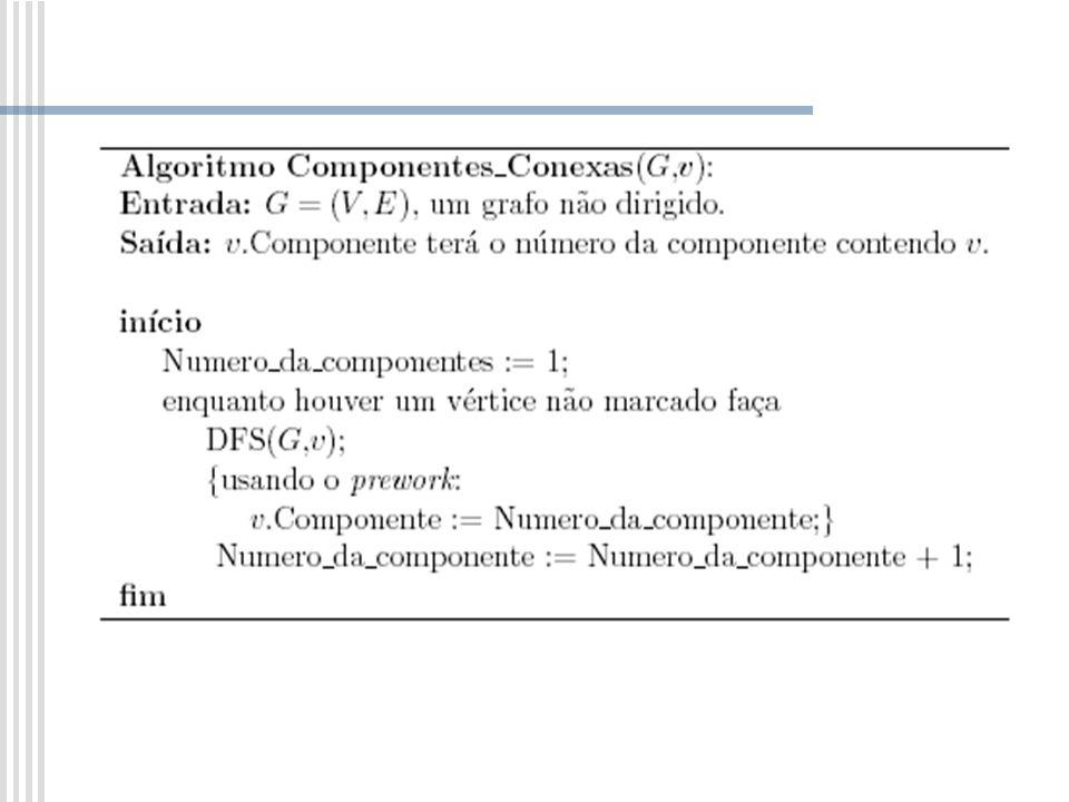 Busca em Profundidade JAVA Applet para uma Busca em Profundidade JAVA Applet para Busca em grafo direcionado com pilha