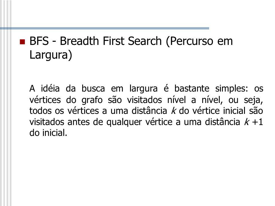 BFS - Breadth First Search (Percurso em Largura) A idéia da busca em largura é bastante simples: os vértices do grafo são visitados nível a nível, ou