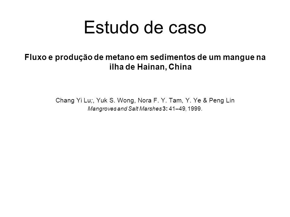 Estudo de caso Fluxo e produção de metano em sedimentos de um mangue na ilha de Hainan, China Chang Yi Lu;, Yuk S. Wong, Nora F. Y. Tam, Y. Ye & Peng