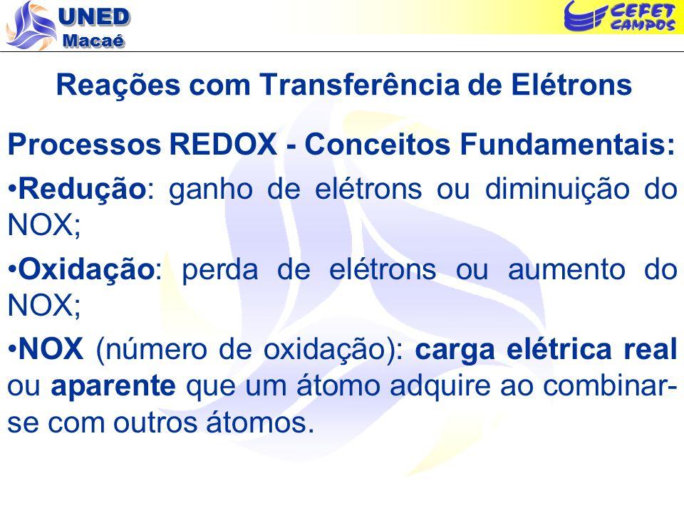 UNED Macaé Reações com Transferência de Elétrons Processos REDOX - Conceitos Fundamentais: Redução: ganho de elétrons ou diminuição do NOX; Oxidação: