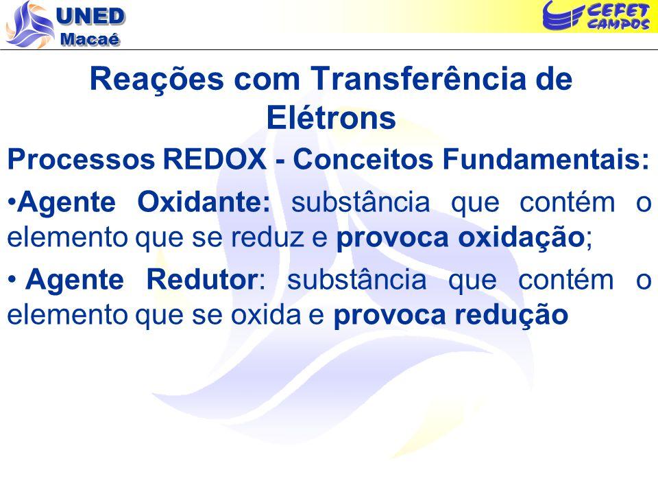 UNED Macaé Reações com Transferência de Elétrons Processos REDOX - Conceitos Fundamentais: Agente Oxidante: substância que contém o elemento que se re