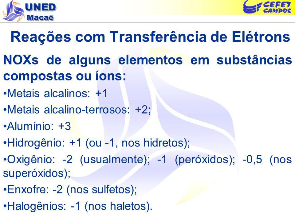 UNED Macaé Reações com Transferência de Elétrons NOXs de alguns elementos em substâncias compostas ou íons: Metais alcalinos: +1 Metais alcalino-terro