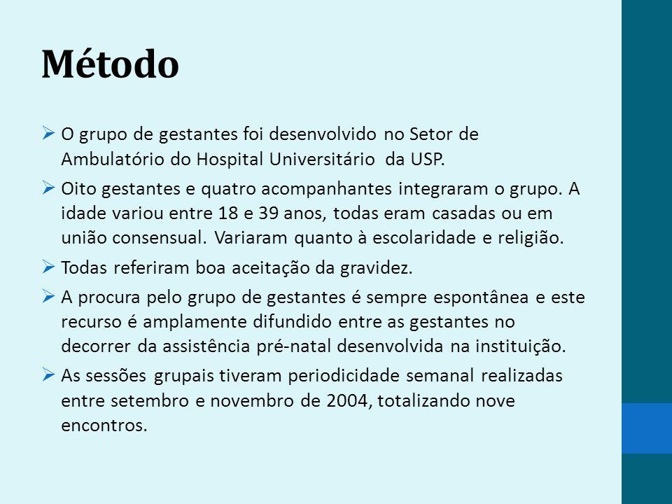 Método O grupo de gestantes foi desenvolvido no Setor de Ambulatório do Hospital Universitário da USP. Oito gestantes e quatro acompanhantes integrara